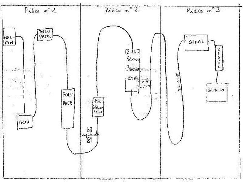 Linha completa de PET para Água - 31