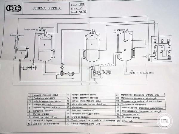Used Premix BC PREMIX 50 - 8
