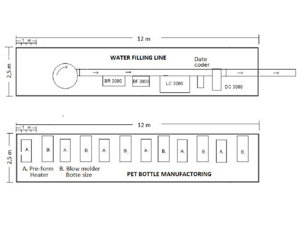 Used Complete PET Line for Water 3000 bph - 17