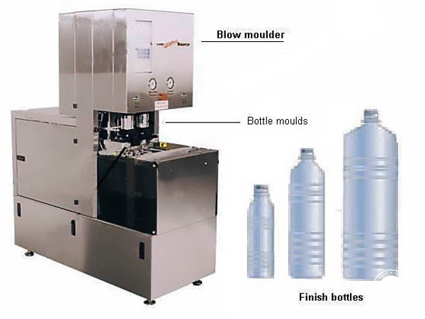 Used Complete PET Line for Water 3000 bph - 2