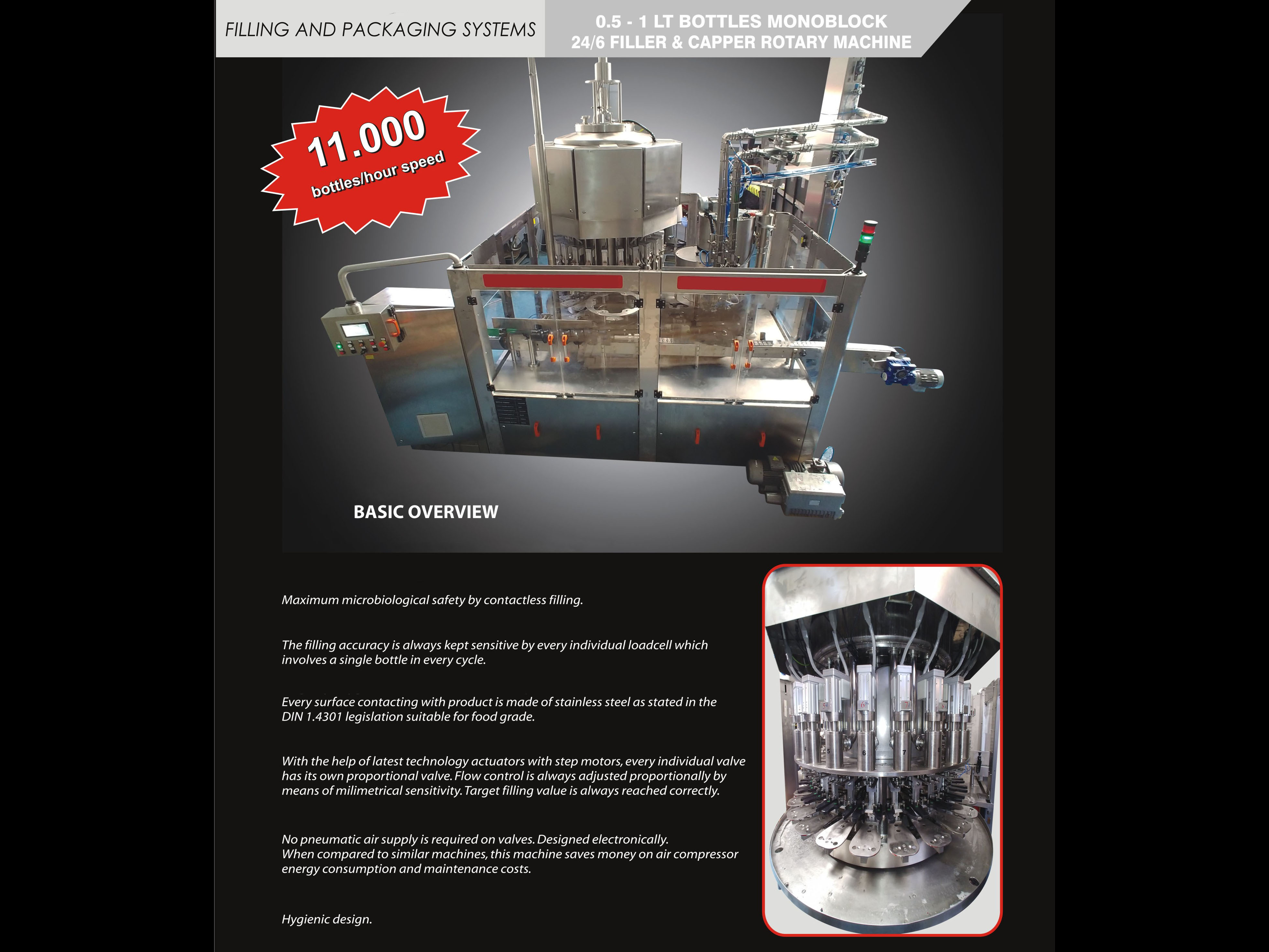 New Filling / Capping Monoblock 24.6 - 5