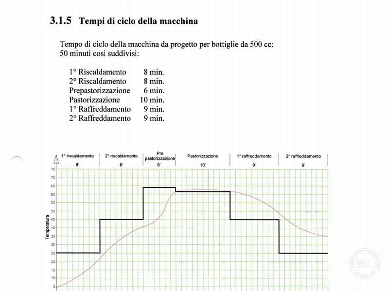 Used Tunnel Pasteurizer LPG INTERNATIONAL COMAC REV2010 2000 Liters per hour - 8